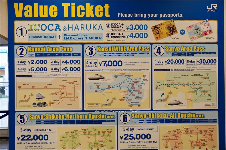 3各式優惠票券