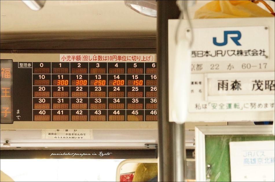 1搭JR回福王子