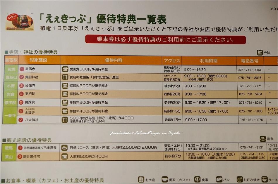 4叡山電車一日券優惠