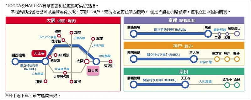 4 icoca haruka 2016年3月最新版路線