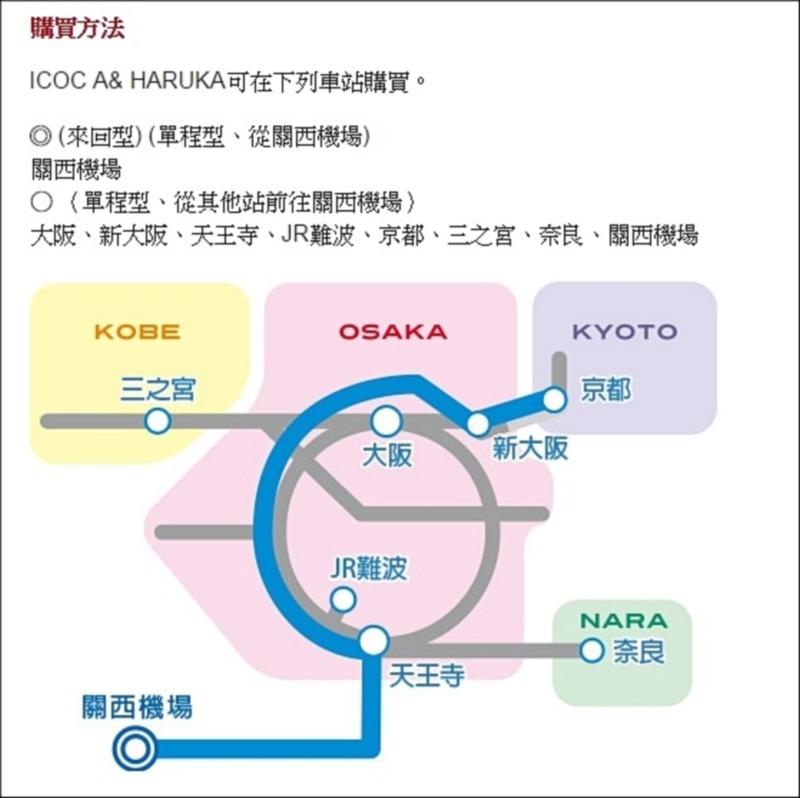 5 icoca haruka 2016年3月最新版購買車站