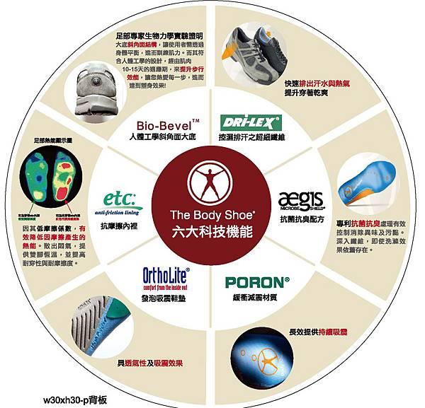 3六大專利科技.jpg