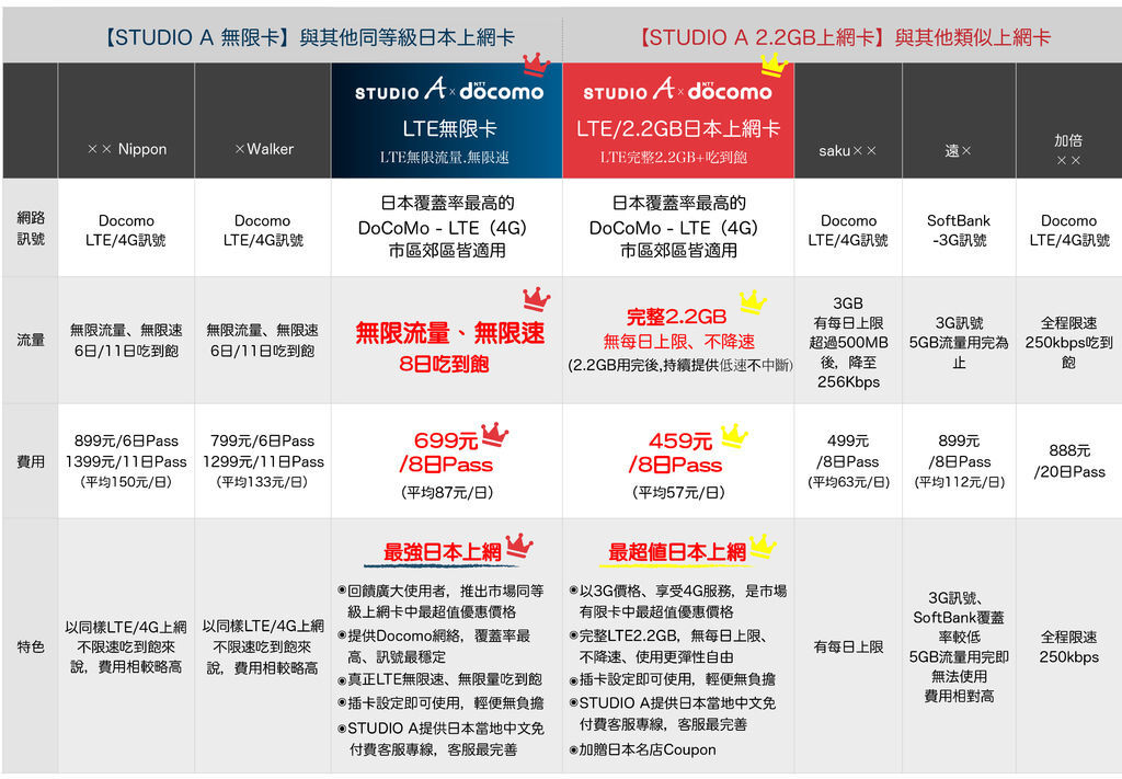 SAxDocomo2016WEB_Chart