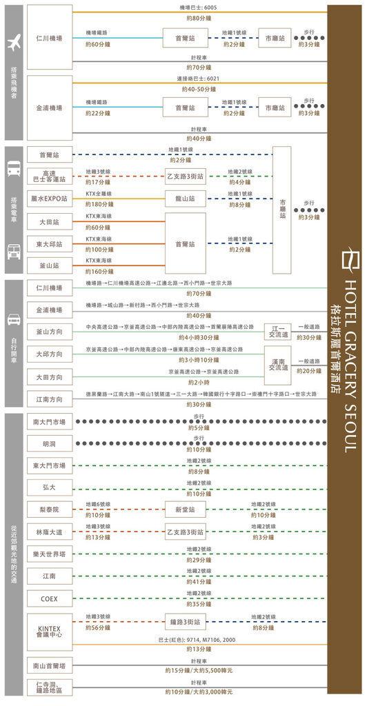 chart_zh_tw_seoul_gwh