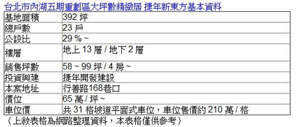 捷年新東方基本資料