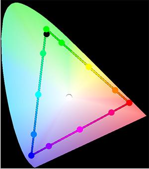 圖樣(sRGB指定Adobe-RGB)-CIE1931xy色度圖(2D)-僅顯示Adobe-RGB色域