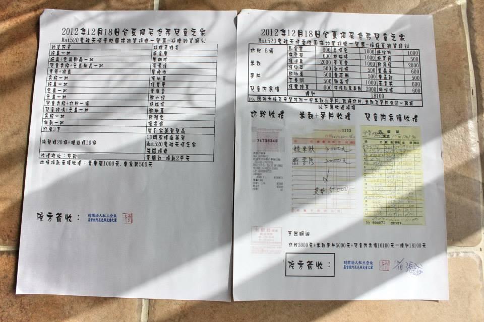 Mat520魔法天使-愛心團隊1-2012/12/18台東阿尼色弗育幼院之旅+愛心捐助