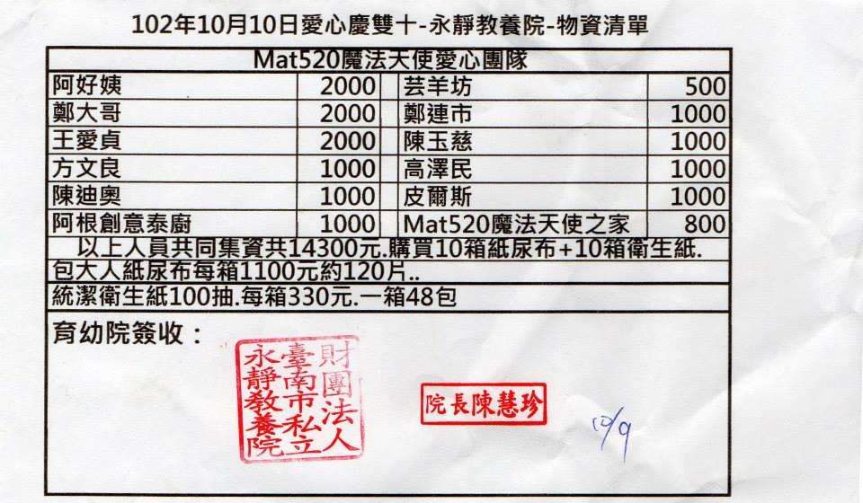 Mat520魔法天使-愛心團隊5-102年10月10日愛心慶雙十台南永靜教養院