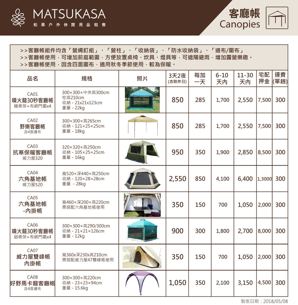 松果租金表(20180508)-客廳帳.jpg
