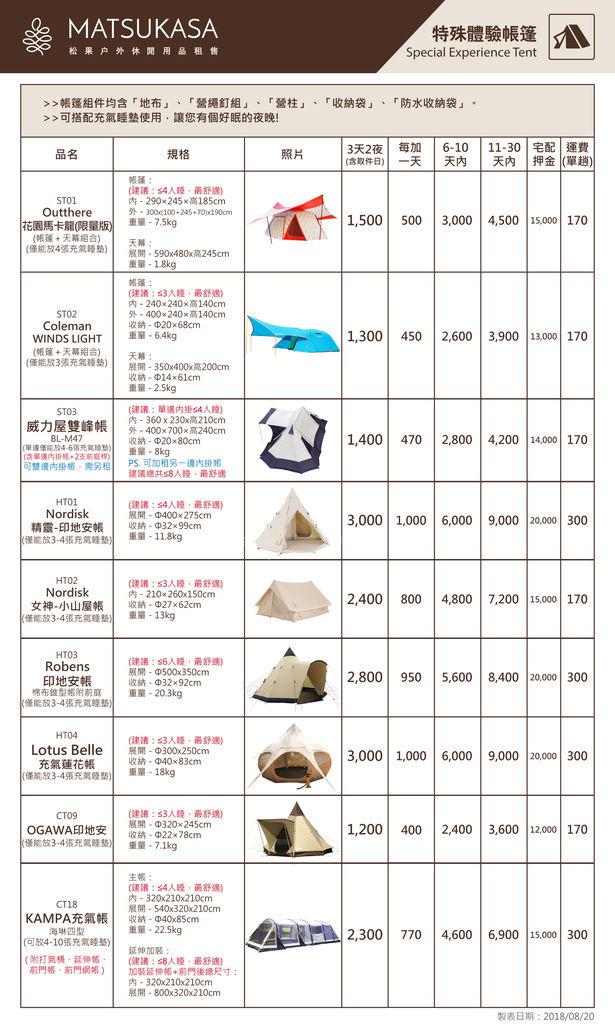 松果租金表(20180817)網路使用-特殊體驗帳.jpg