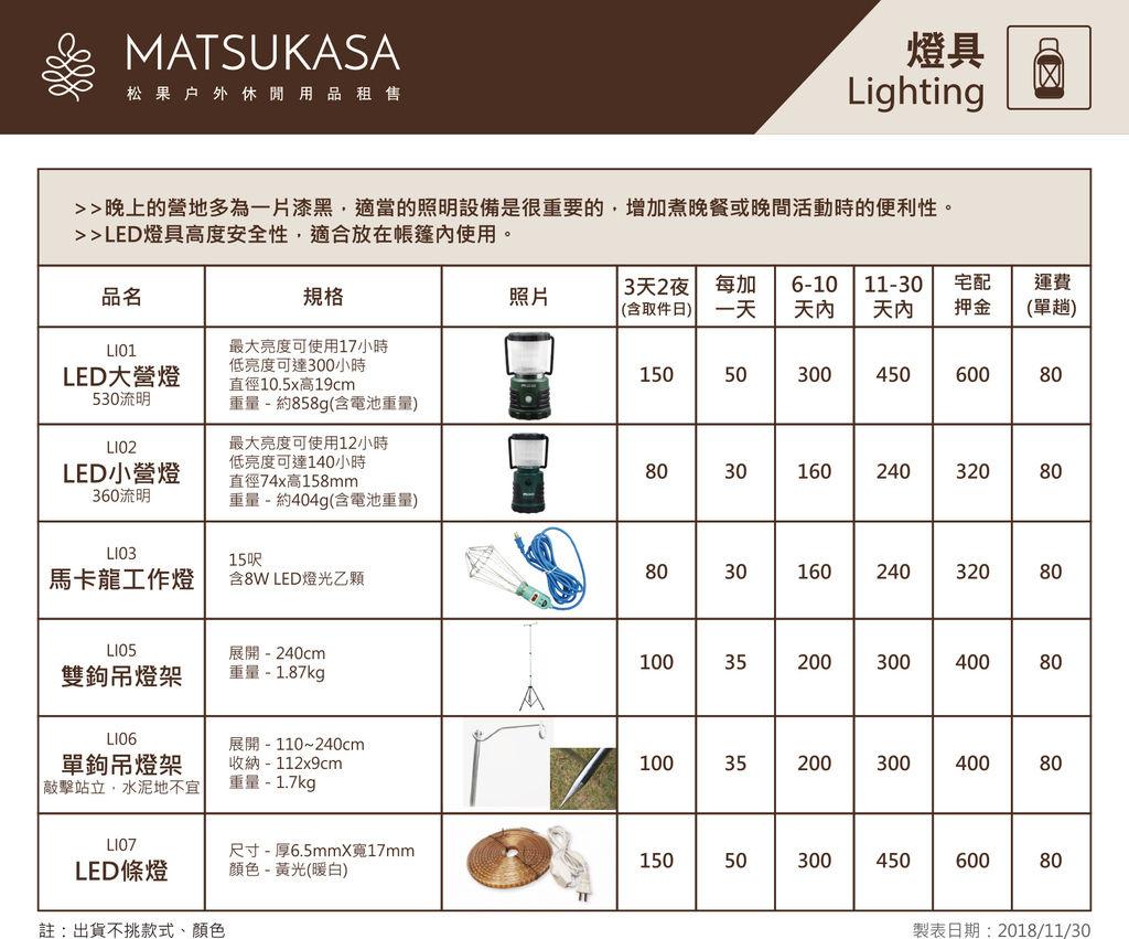 松果租金表(20181130)網路使用-燈具.jpg