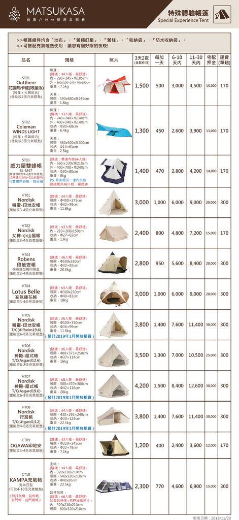 松果租金表(20181130)網路使用-特殊體驗帳.jpg