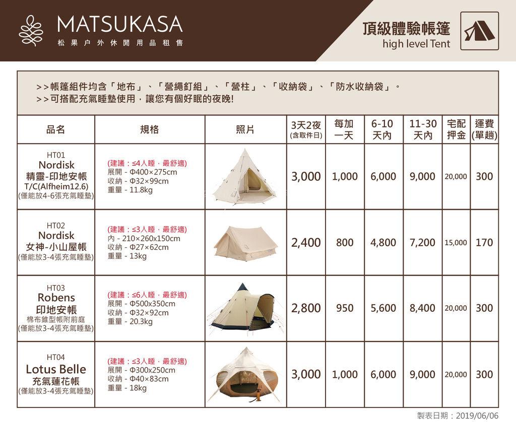 松果租金表(20190606)頂級體驗帳.jpg