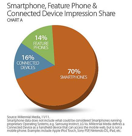 Mobile Device 1.jpg