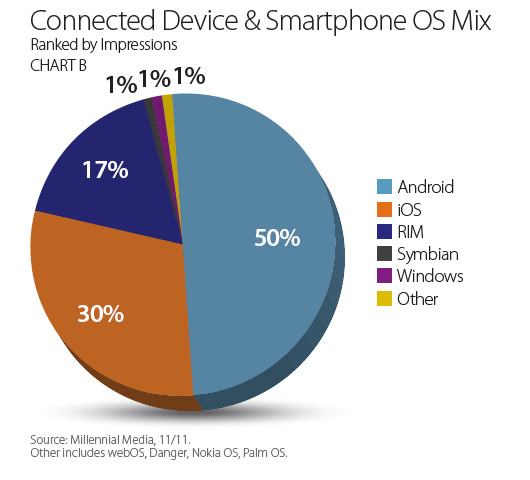 Mobile Device 2.jpg