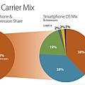 Mobile 201011.jpg