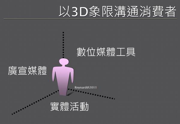 3D象限.jpg