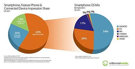 SmartphoneMix.jpg