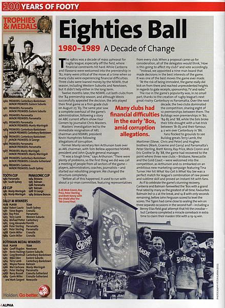 澳洲NRL 100年 Copyright:ALPHA July 2008