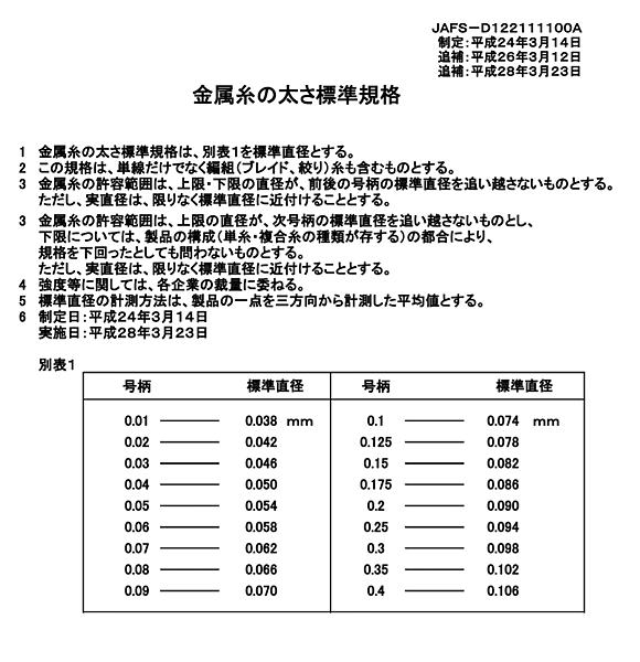 JAFTMA金屬線規格.png