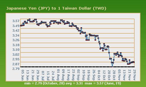 Chart2.bmp