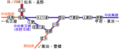 Chuo_line-Okaya-Shiojiri.bmp