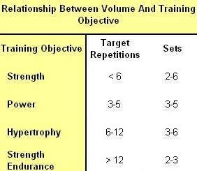 resistance_training_volume.jpg