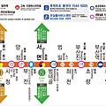 釜山地鐵1號線