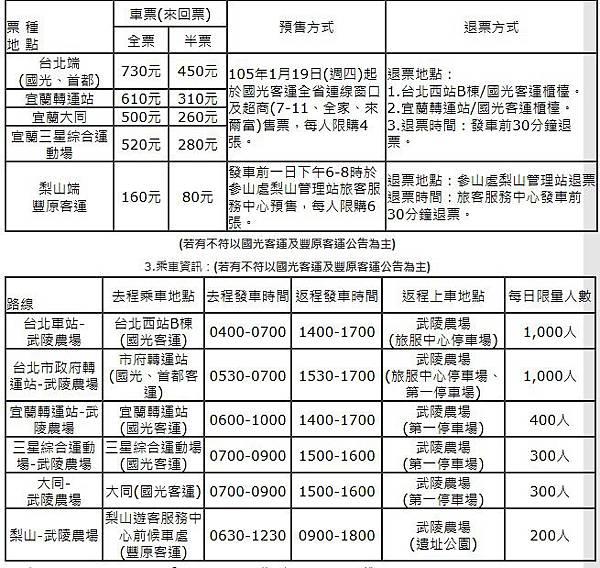 6 武陵農場 交通 管制 2016 賞櫻專車