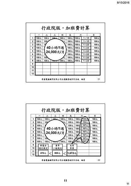 13 -謝清風老師 一例一休.jpg
