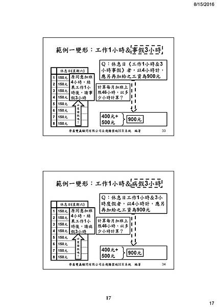 19 -謝清風老師 一例一休.jpg