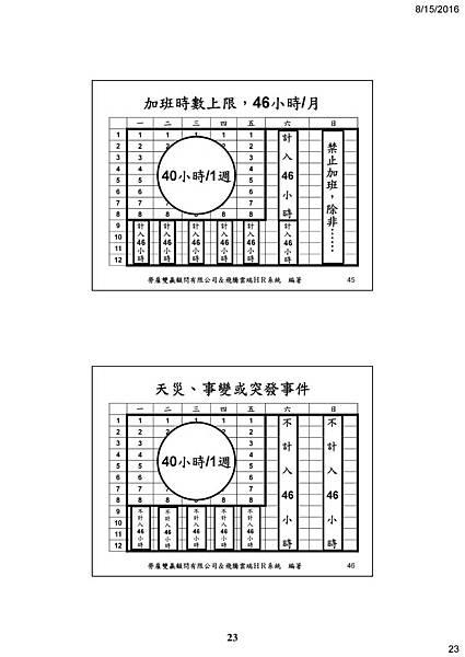 25 -謝清風老師 一例一休.jpg