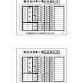 29 -謝清風老師 一例一休.jpg