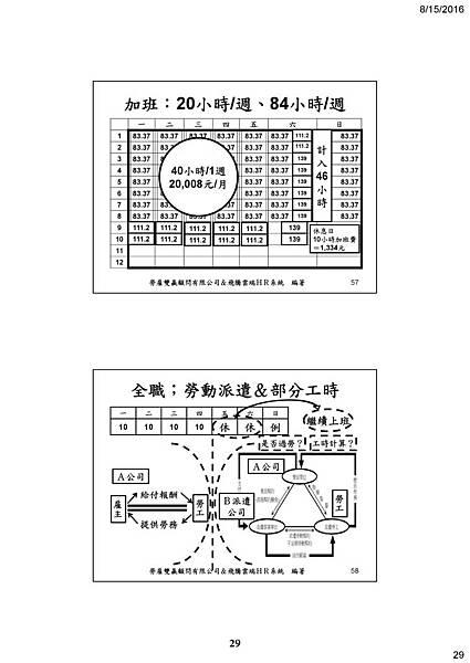 31 -謝清風老師 一例一休.jpg