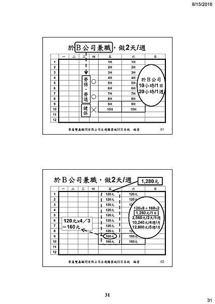 33 -謝清風老師 一例一休.jpg