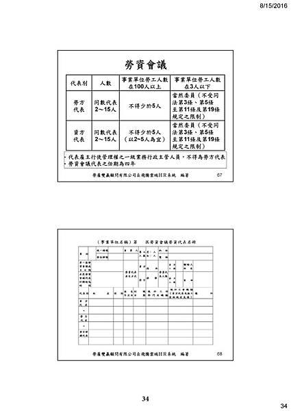 36 -謝清風老師 一例一休.jpg