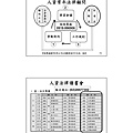 42 -謝清風老師 一例一休.jpg