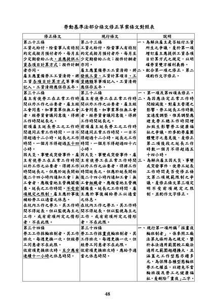 50 -謝清風老師 一例一休.jpg