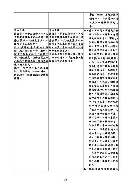 53 -謝清風老師 一例一休.jpg