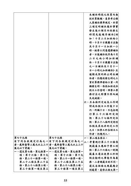 55 -謝清風老師 一例一休.jpg