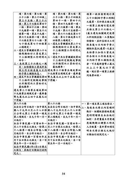 56 -謝清風老師 一例一休.jpg