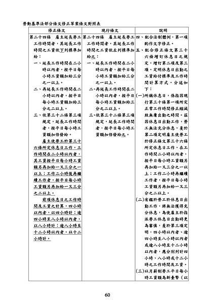 62 -謝清風老師 一例一休.jpg
