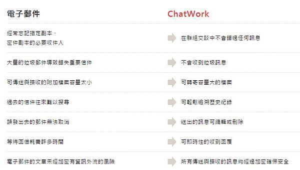 52  chatwork chat work.jpg