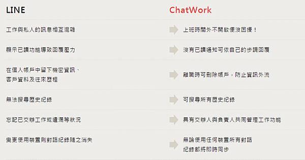 53  chatwork chat work.jpg