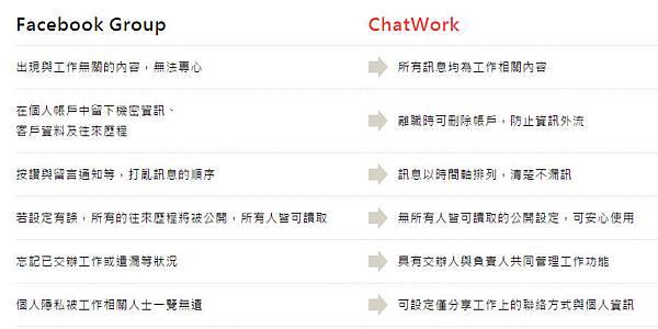 54  chatwork chat work.jpg