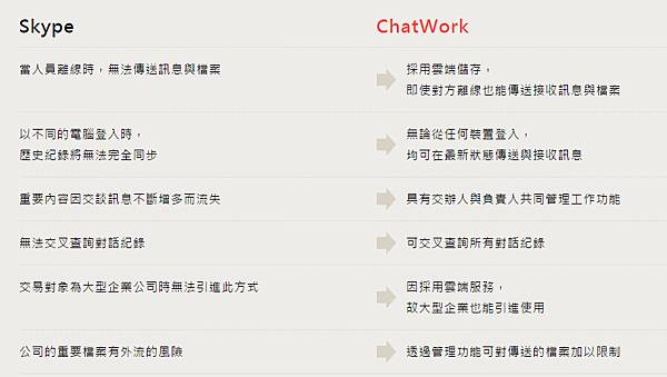 55  chatwork chat work.jpg