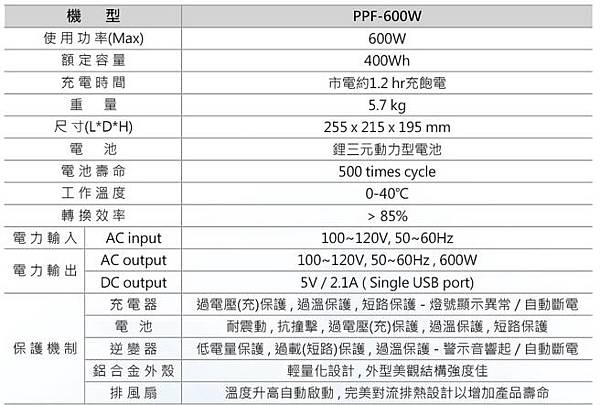 100  PROPOWFFER 可移動式AC電源供應器 HSR 行動電源 野餐 發電機
