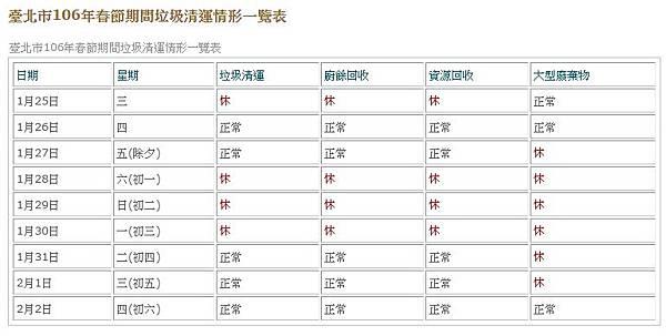 2017台北市春節期間垃圾清運表