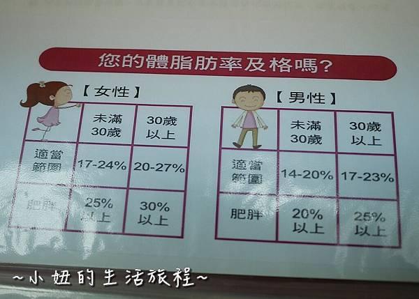 18 三重 麗水堂 埋線 中醫減重.JPG