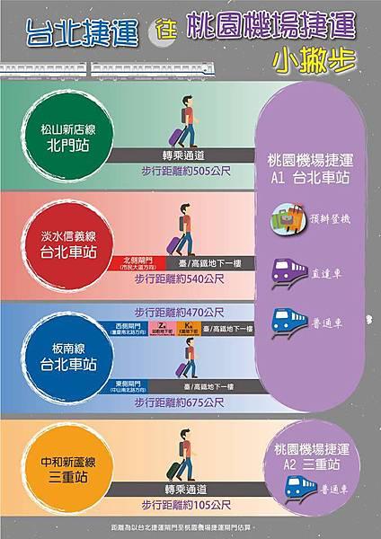 台北捷運轉桃園機場捷運  步行時間